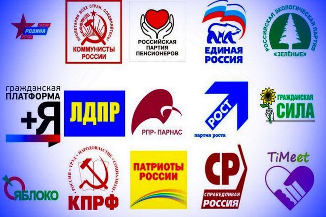 участие политических партий в выборах